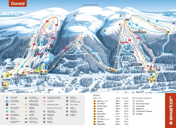 Duved Piste Map