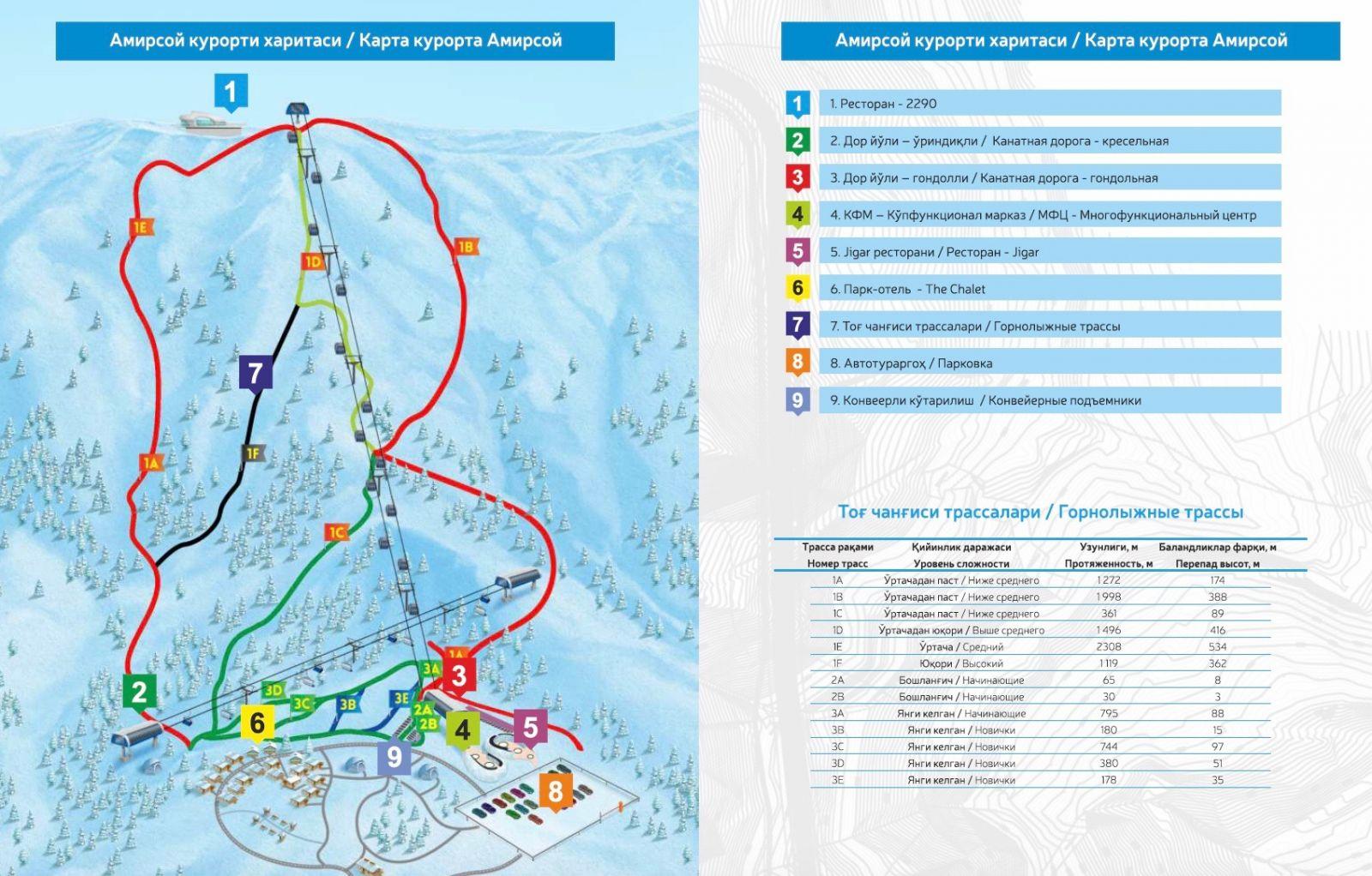 Ski Areas In Wyoming Map.Amirsoy Piste Map Amirsoy Ski Resort Uzbekistan